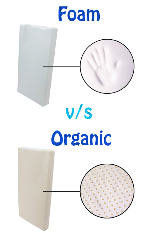 Review: Organic Crib Mattress or Foam Crib Mattress |Top|Best